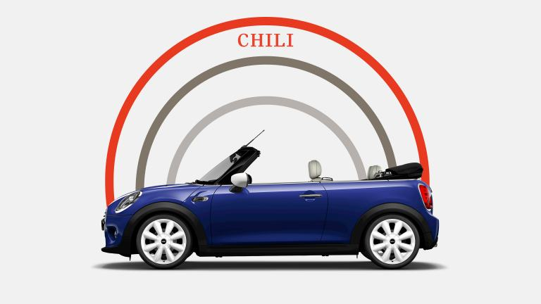 CHILI TRIM LEVEL
